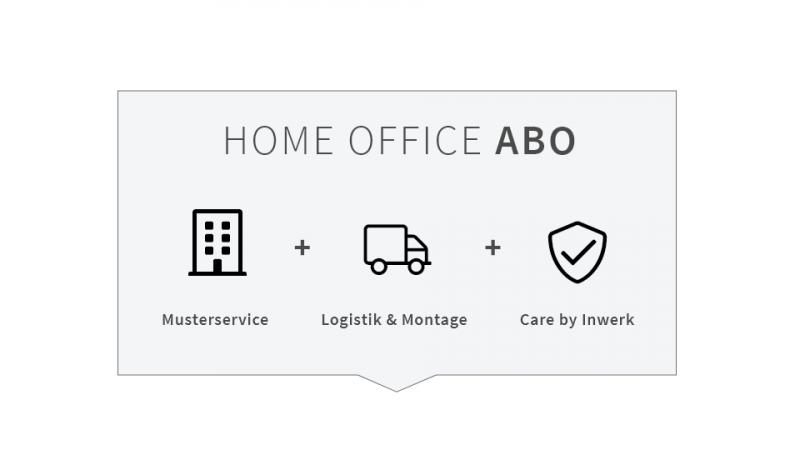 media/image/inwerk-home-office-abos.png