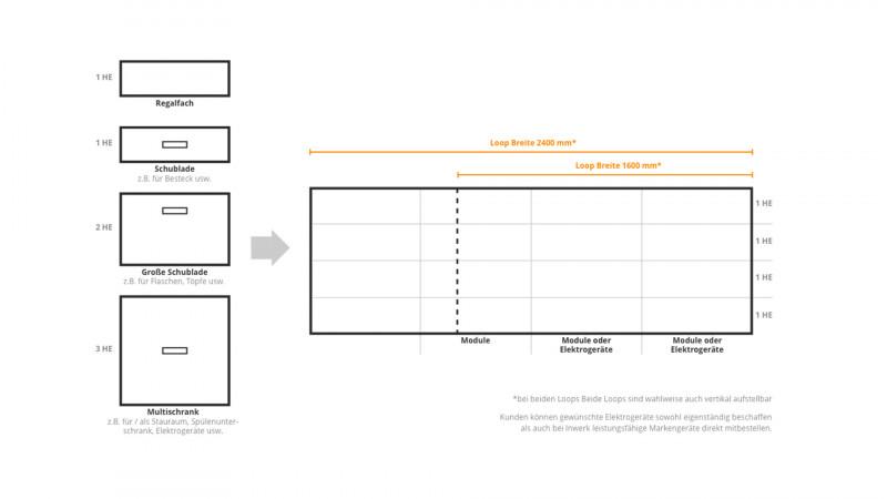 media/image/Masterbox-Kueche-Module-fuer-maximal-Kombinationsmoeglichkeit.jpg